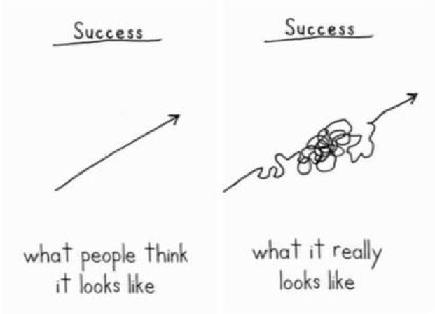 success-napkin